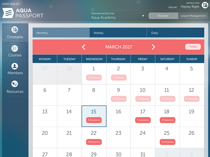 Sport Passaport Assesment Screens on iPad Slides