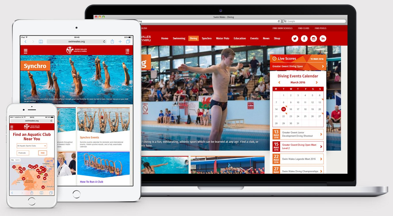 Swim Wales website screens in multiple devices